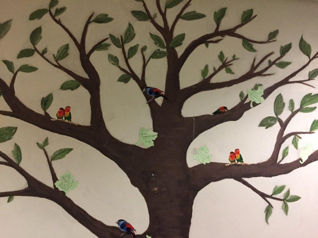 Recovery Tree